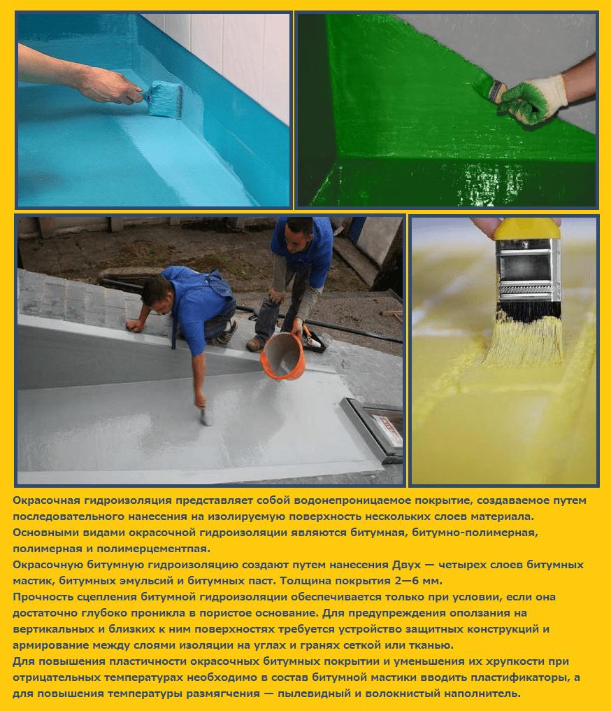 Окрасочная гидроизоляция - фото и определение