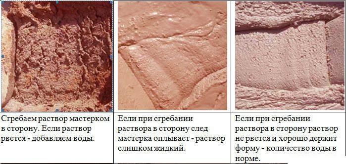 Определение готовности глиняного раствора