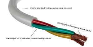 ПРКС, кабель термостойкий для сауны