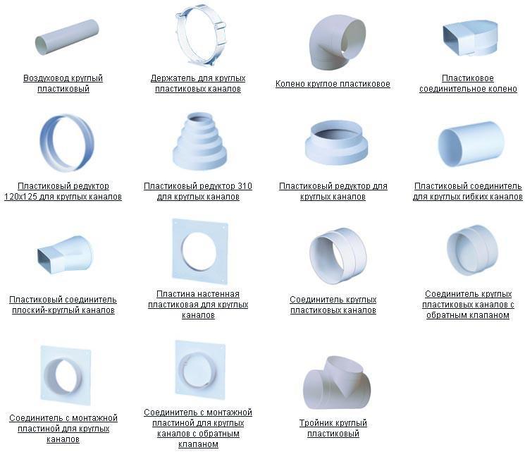 Система круглых вентиляционных каналов из ПВХ