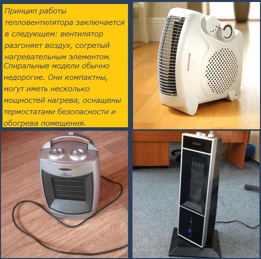 Спиральные вентиляторы
