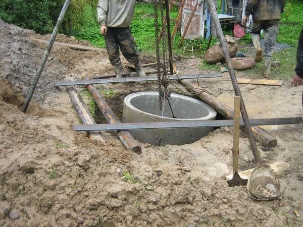 Способ опускания бетонных колец