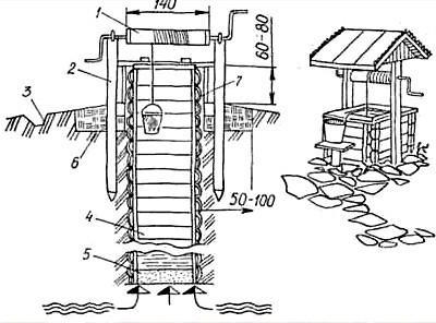 Схема деревянного сруба колодца