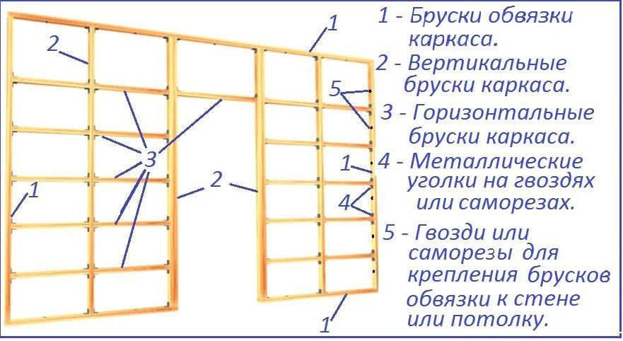 Схема монтажа обрешетки