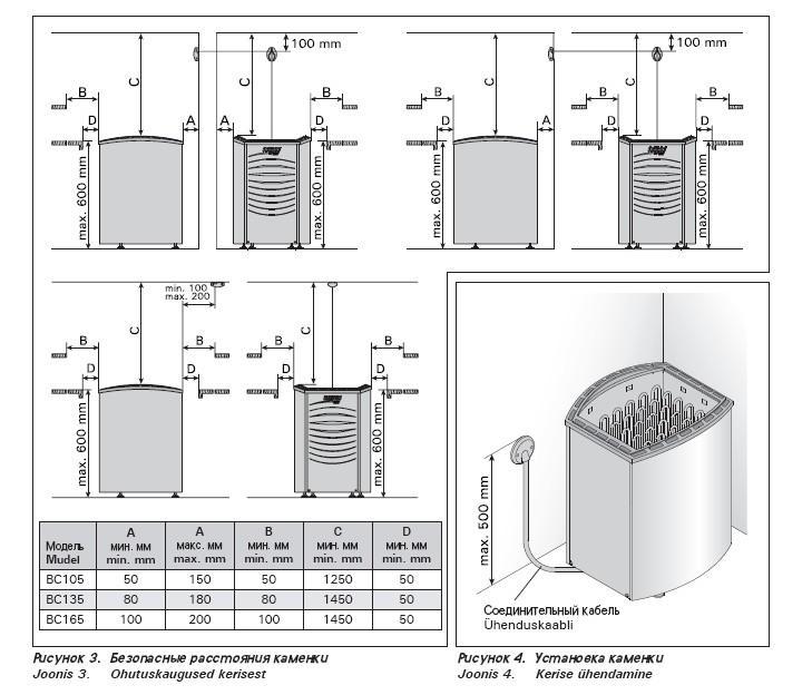 Схема установки электрической напольной печи HARVIA Vega PRO BC