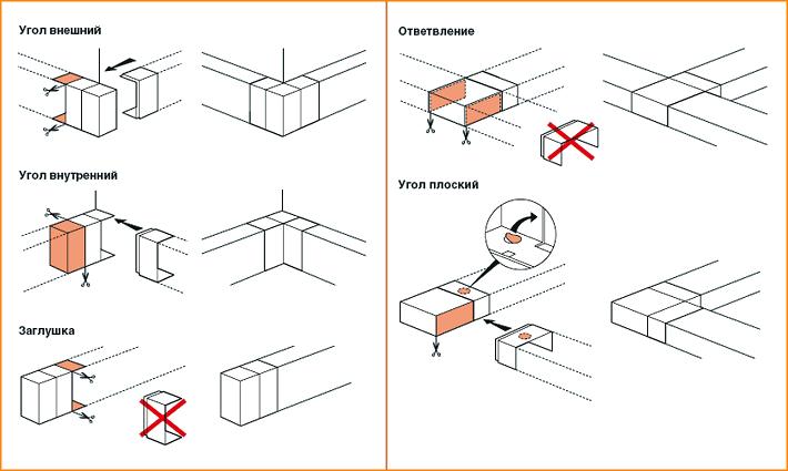 Схемы монтажа кабель-каналов