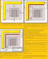 Схемы установки печи в бане и рекомендации СНиП
