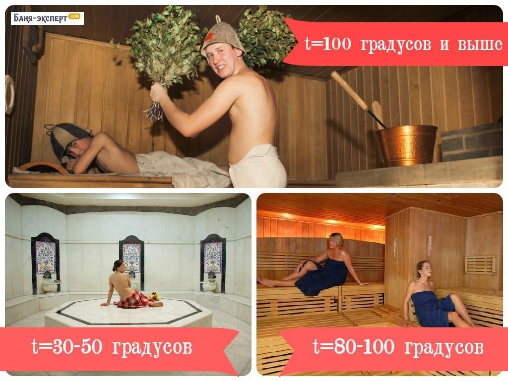 Температурные показатели в разных банях