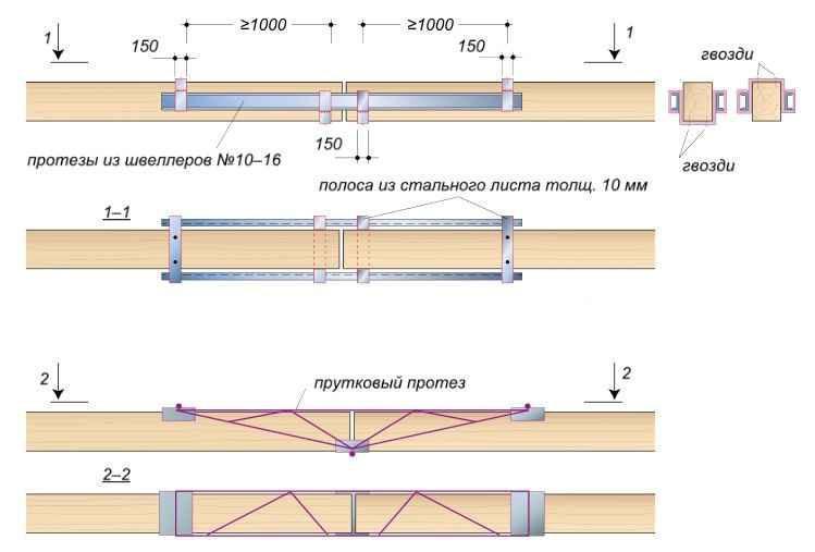 Усиление деревянных балок перекрытия