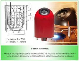 Устройство банной электрокаменки