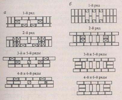 Кладка дымоходов и вентиляционных каналов: а) в стенах толщиной в 1.5 кирпича; б) в стенах толщиной в 2 кирпича