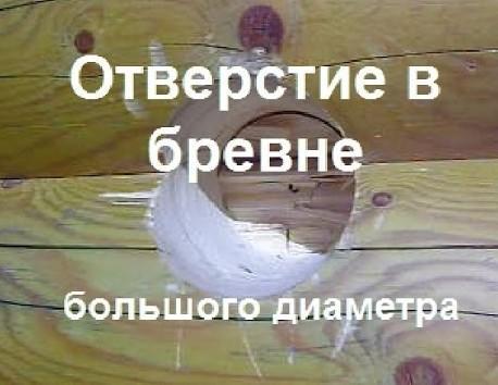 Круглое отверстие в бревне