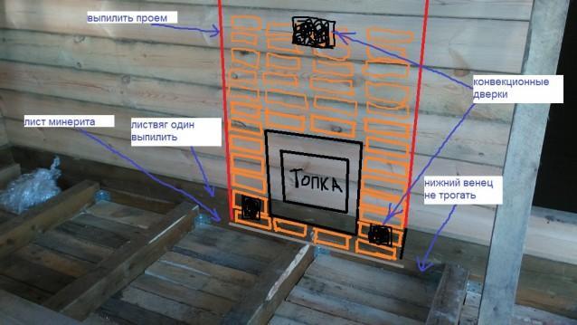 Схема разметки на стене под вывод выносной топки