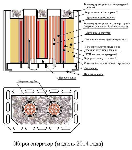 Схема жарогенератора 2014 года