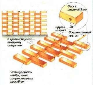 Схема соединения заготовок