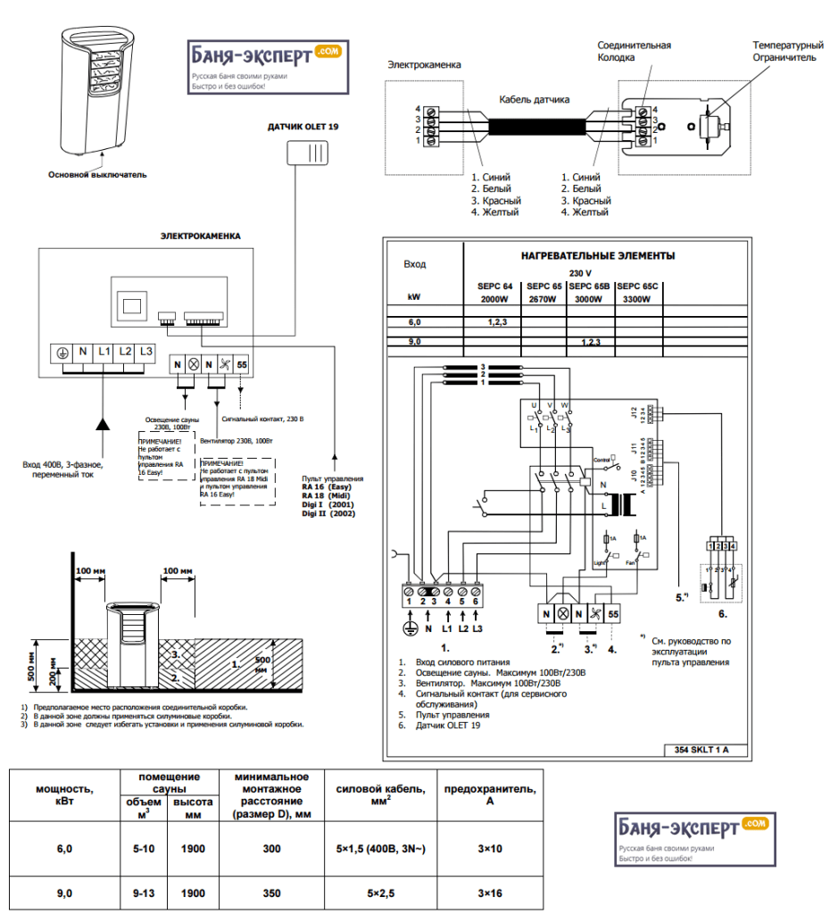 HELO® CAVA® - принципиальные схемы подключения печи и пульта управления