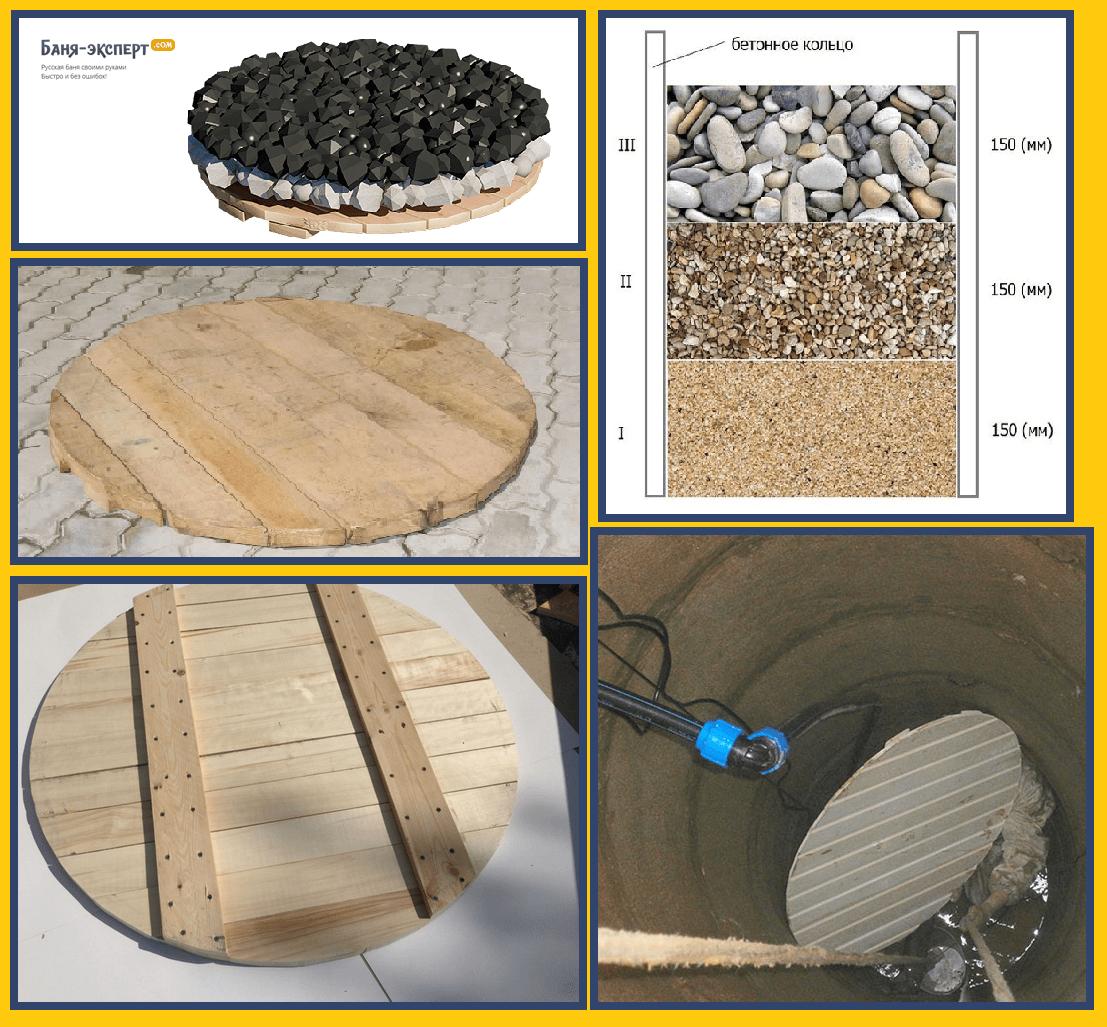 Пример донного фильтра - осиновый щит и три слоя сыпучих материалов