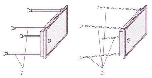 Материалы, используемые для закрепления печных дверок. 1 — металлические пластины. 2 – проволока