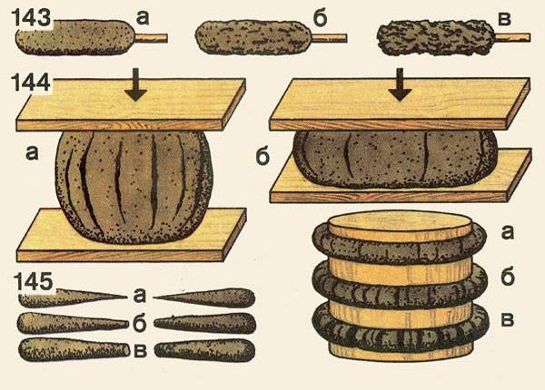 Проверка качества глины для кладки