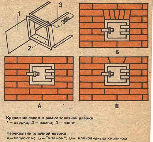 Схема установки дверцы на пластинах