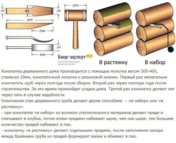 Порядок конопатки сруба