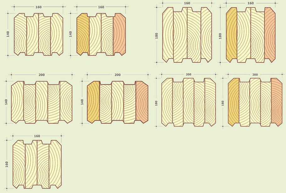 Сечения клееного бруса
