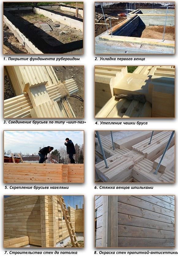 Порядок строительства стен бани из клееного бруса