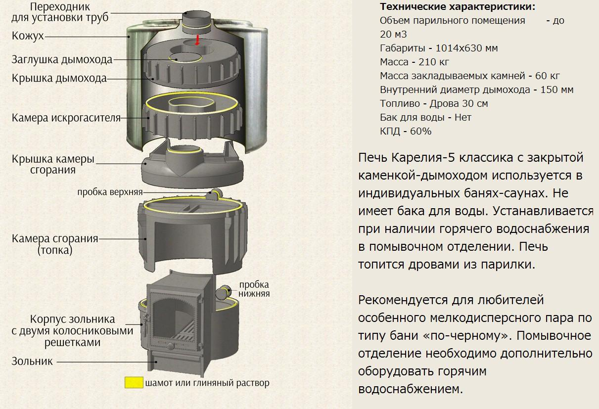Чугунная печь для бани Карелия-5