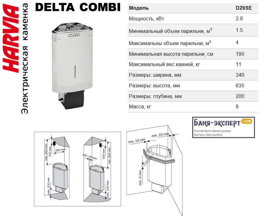 HARVIA Delta Combi