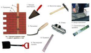 Инструмент для кладочных работ