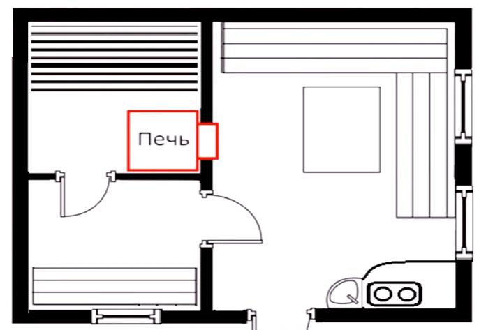 Рекомендуемый план помещения
