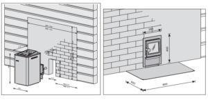 Схема установки печи. Кирпичный портал. Рекомендуемые расстояния