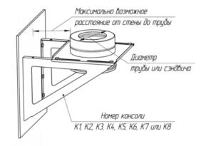 Схема монтажной площадки