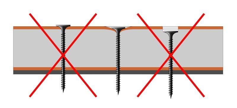 Схема: как правильно закрутить саморез в гипсокартон