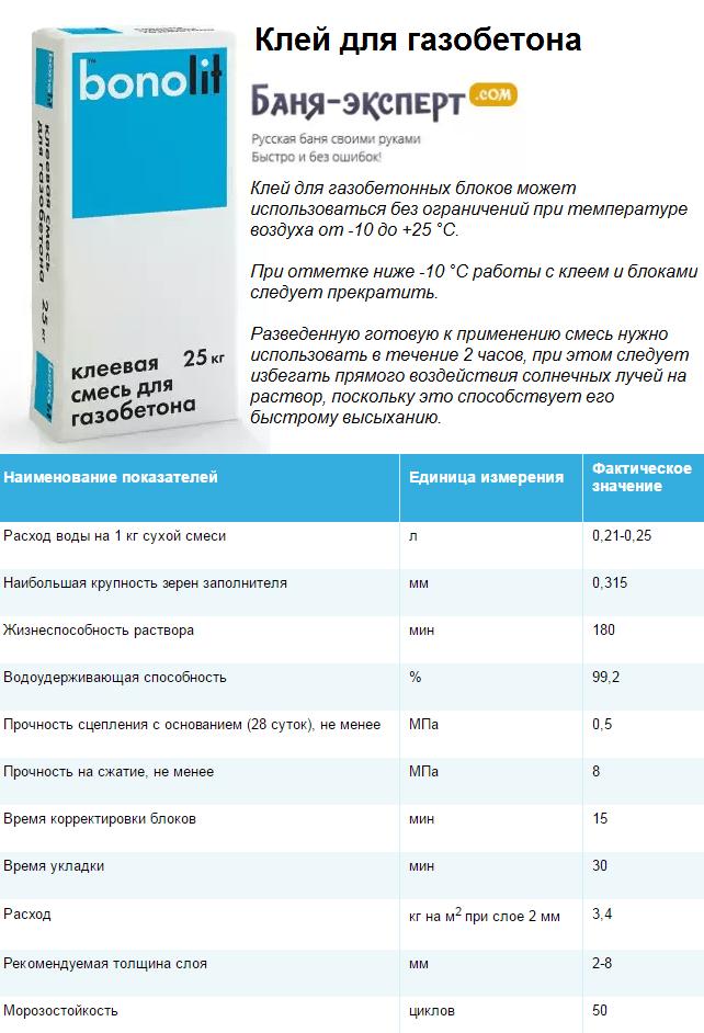 Клей для газобетона