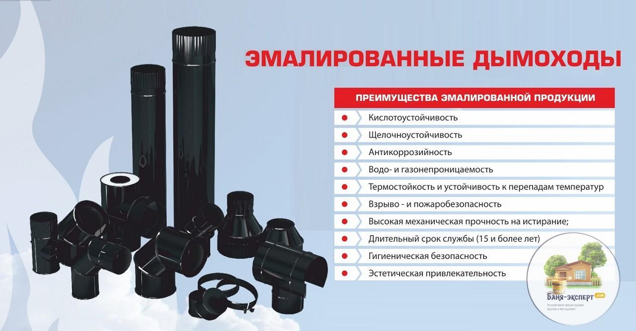 Эмалированные дымоходы «AGNI»