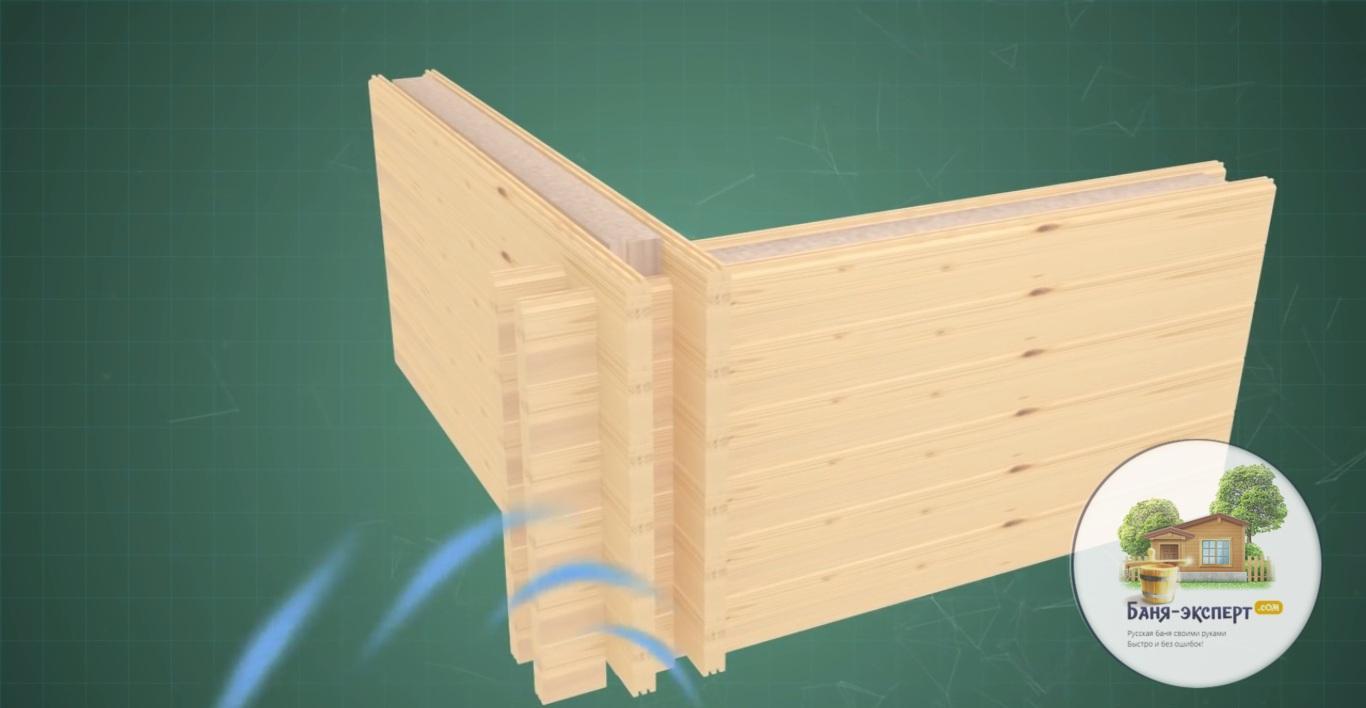 Стены из двойного бруса паро- и воздухопроницаемы, в помещении поддерживается здоровый микроклимат