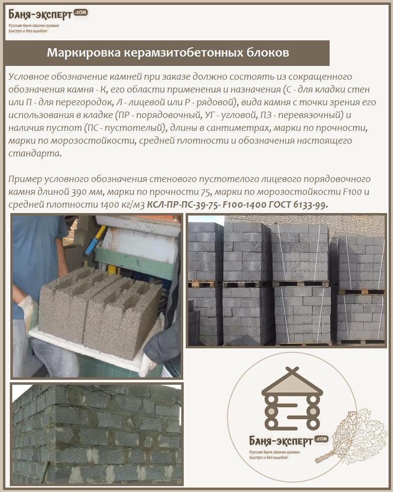 Маркировка керамзитобетонных блоков