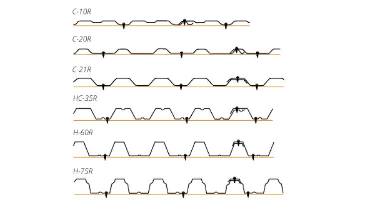 Схема нахлеста листов профнастила в зависимости от марки