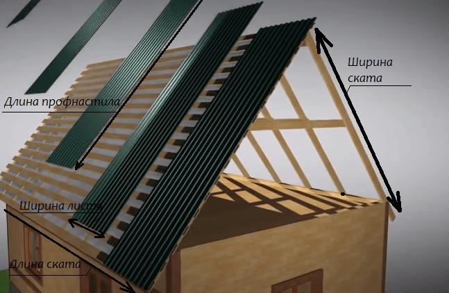 Обозначения длины и ширины на схеме