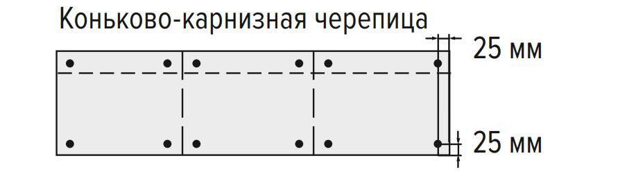 Схема крепления стартовой полосы