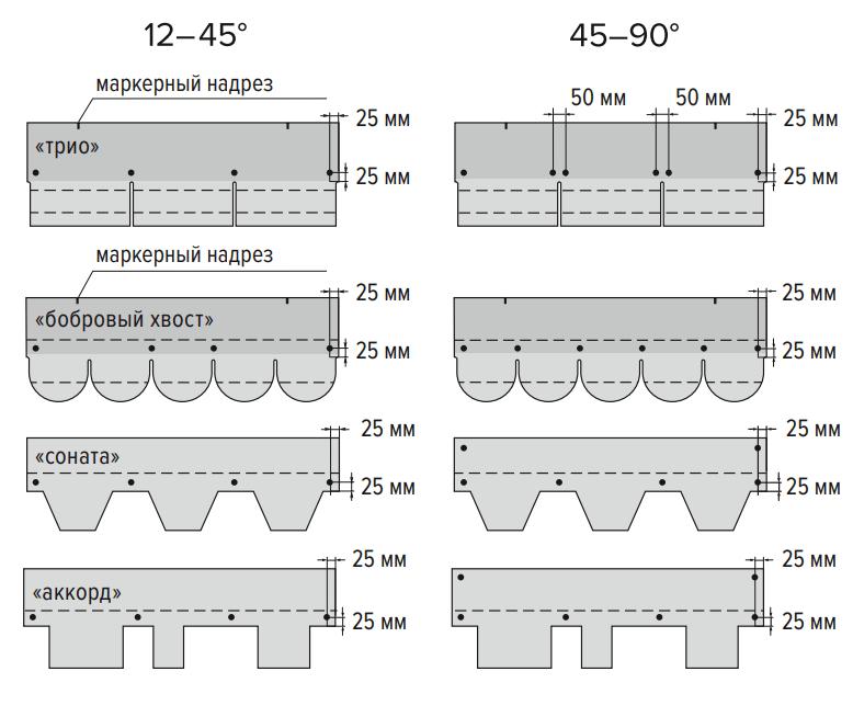 Схемы расположения метизов