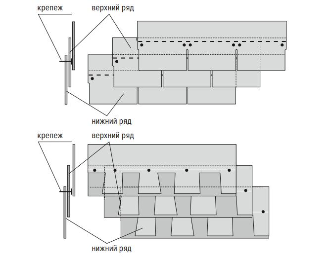 Расположение крепежа, вид сверху и сбоку