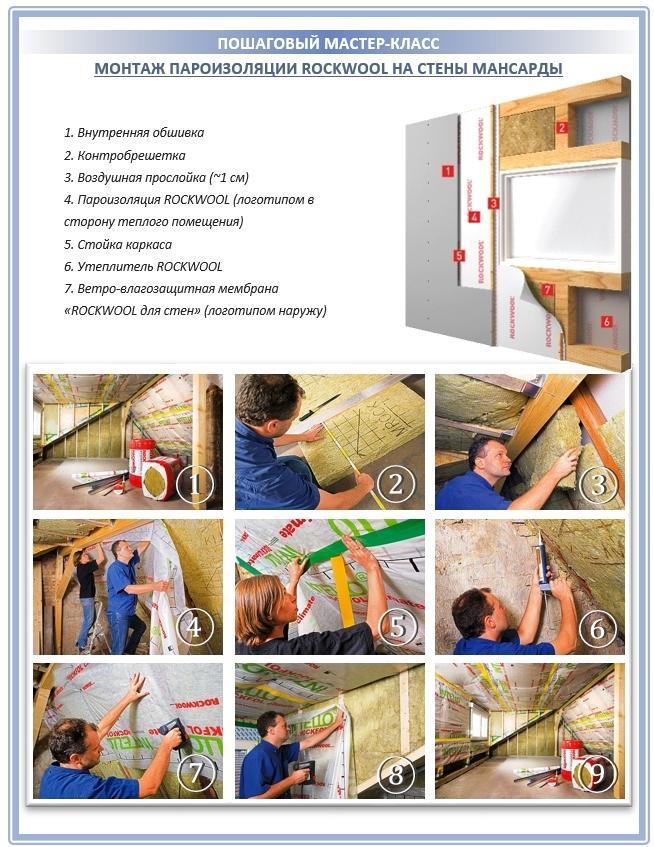 Как монтировать материал на стены мансарды